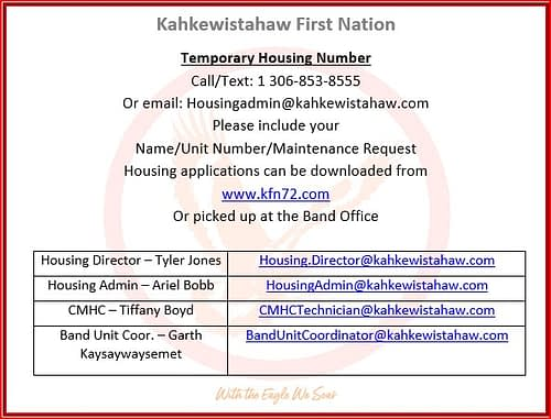 KFN Housing Temporary Housing Contact Number